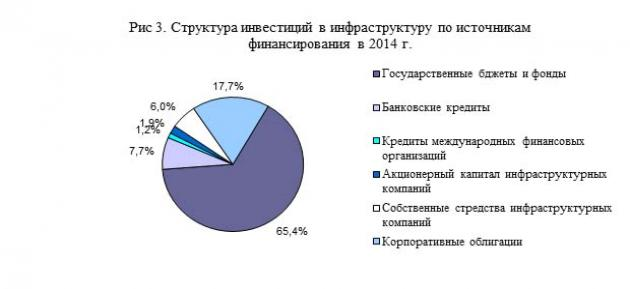 http://economytimes.ru/sites/default/files/resize/images/tabl/gr03-630x289.jpg